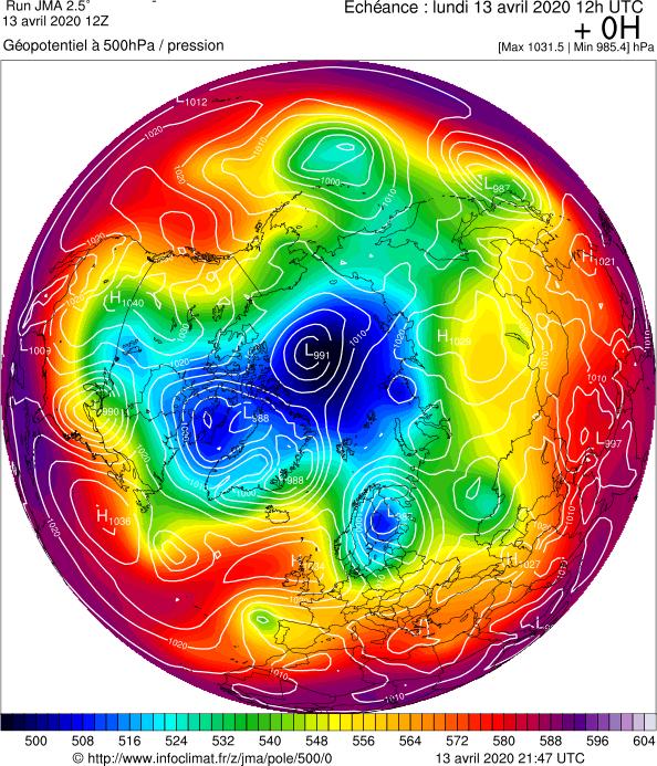 image modeles meteo